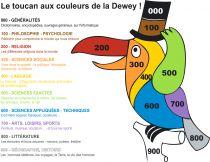 Marguerite Deway adhésive