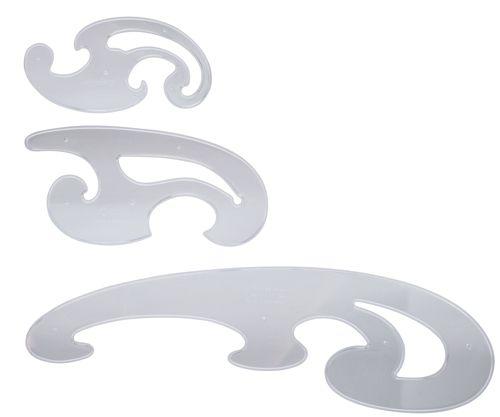 Set de tracage de courbe